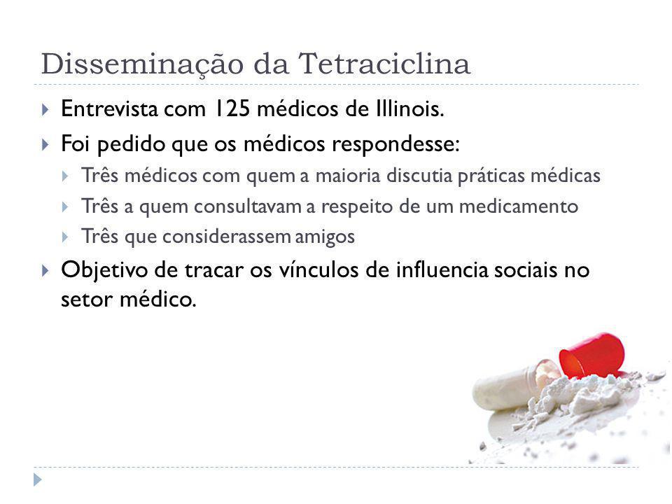 Disseminação da Tetraciclina