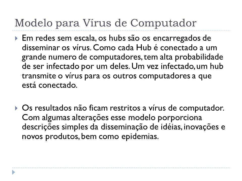 Modelo para Vírus de Computador