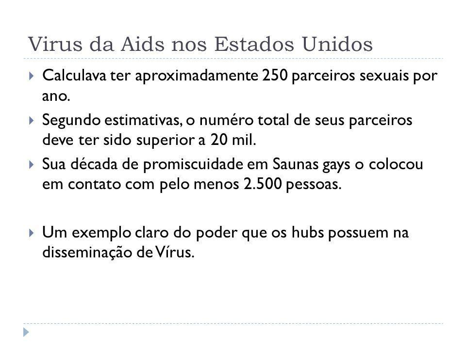 Virus da Aids nos Estados Unidos