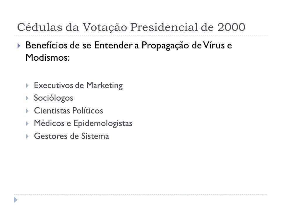 Cédulas da Votação Presidencial de 2000