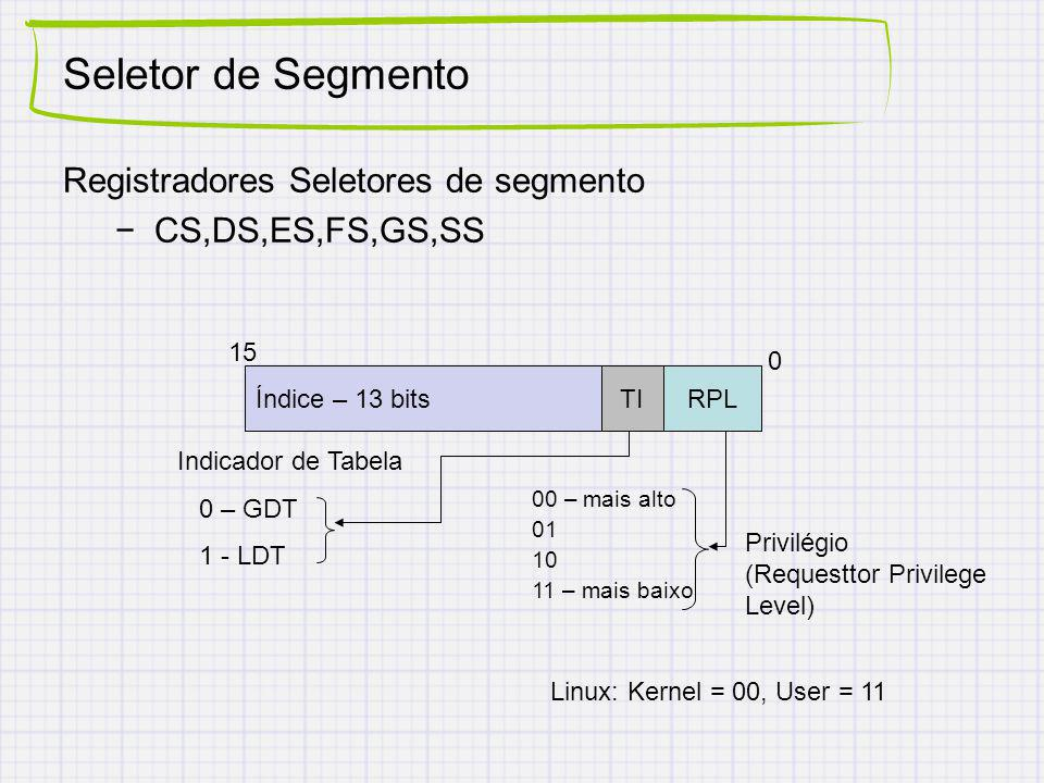 Seletor de Segmento Registradores Seletores de segmento