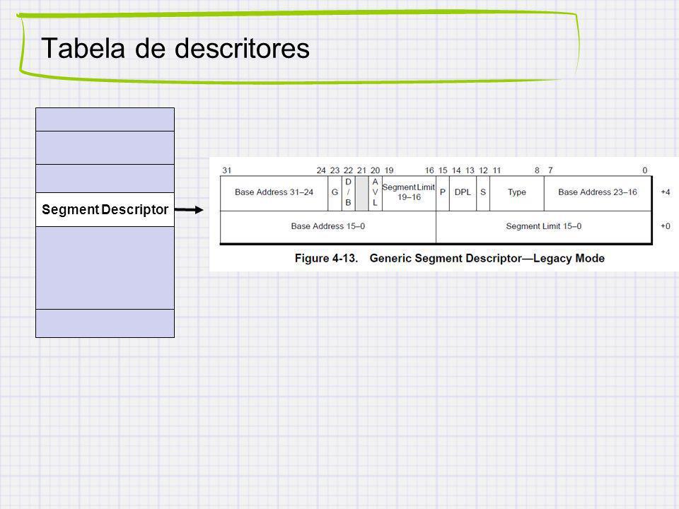 Tabela de descritores Segment Descriptor Segment Descriptor