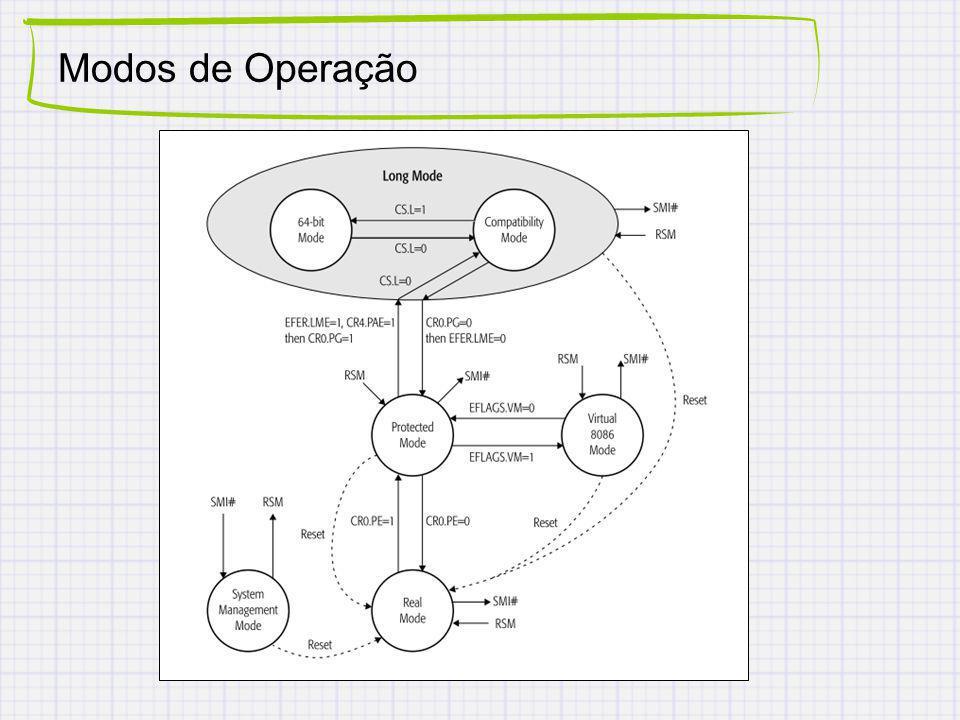 Modos de Operação CS.L (long) LME = Long-mode-enable bit