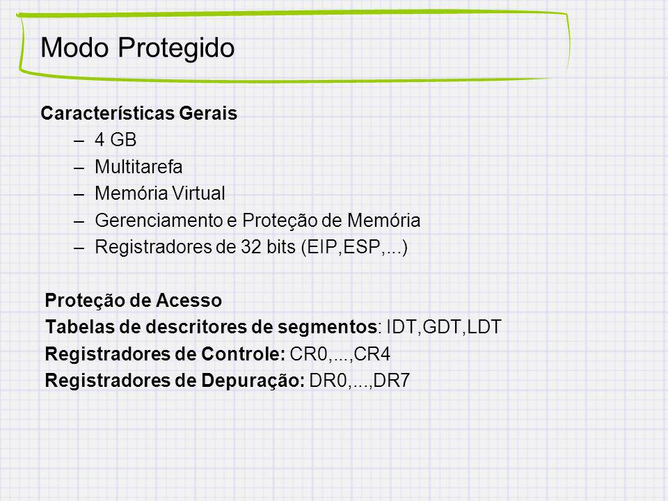 Modo Protegido Características Gerais 4 GB Multitarefa Memória Virtual