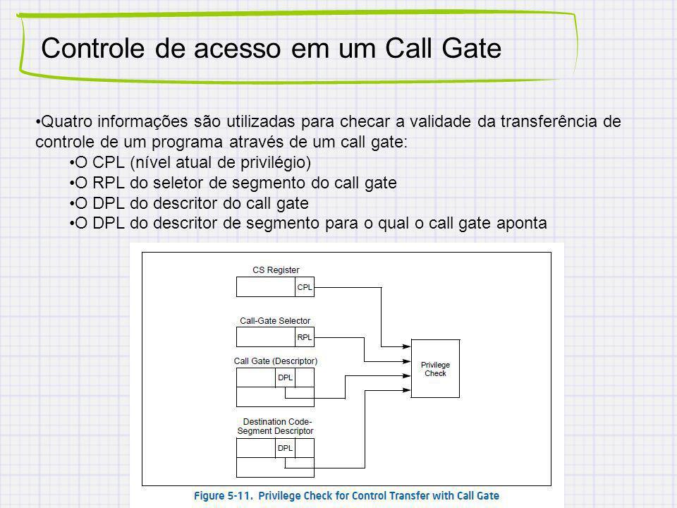 Controle de acesso em um Call Gate
