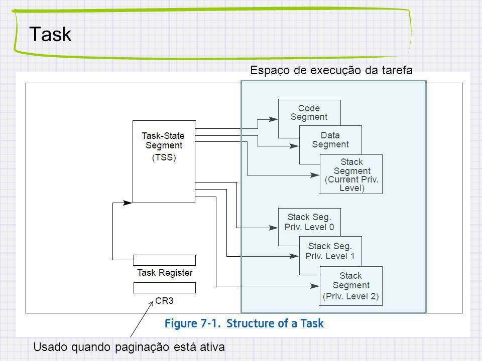Task Espaço de execução da tarefa Usado quando paginação está ativa