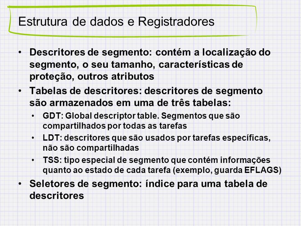 Estrutura de dados e Registradores