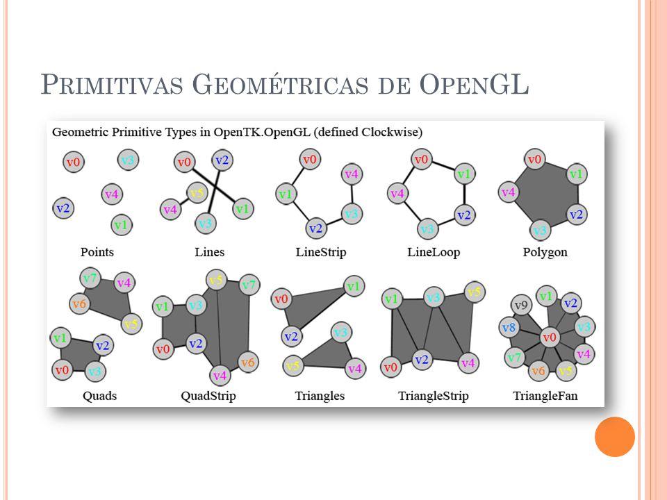 Primitivas Geométricas de OpenGL