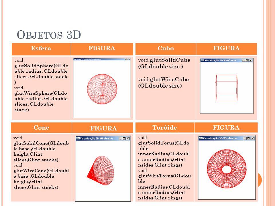 Objetos 3D FIGURA Esfera FIGURA Cubo FIGURA Cone Toróide FIGURA