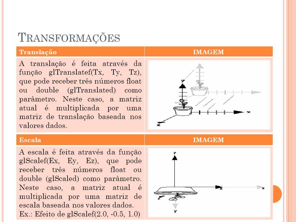 Transformações Translação. IMAGEM.