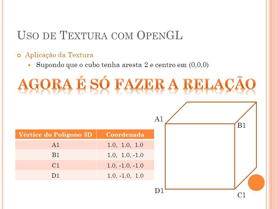 Uso de Textura com OpenGL