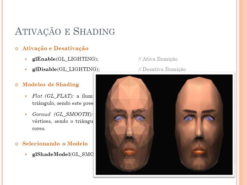 Ativação e Shading Ativação e Desativação Modelos de Shading