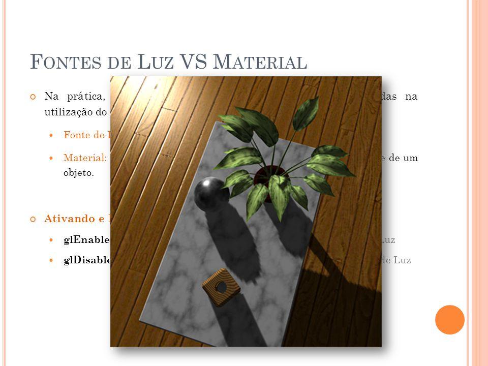 Fontes de Luz VS Material