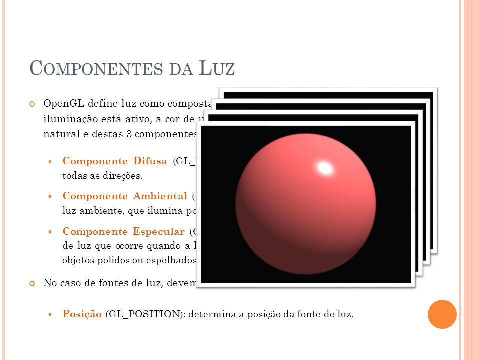 Componentes da Luz