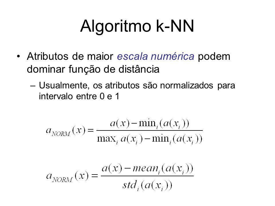 Algoritmo k-NN Atributos de maior escala numérica podem dominar função de distância.