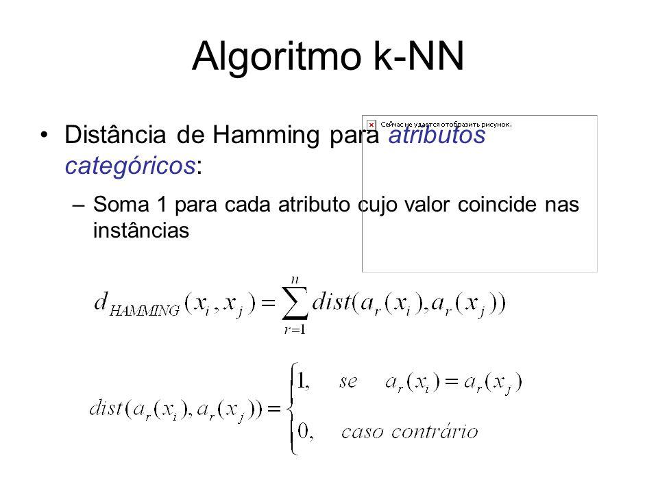 Algoritmo k-NN Distância de Hamming para atributos categóricos:
