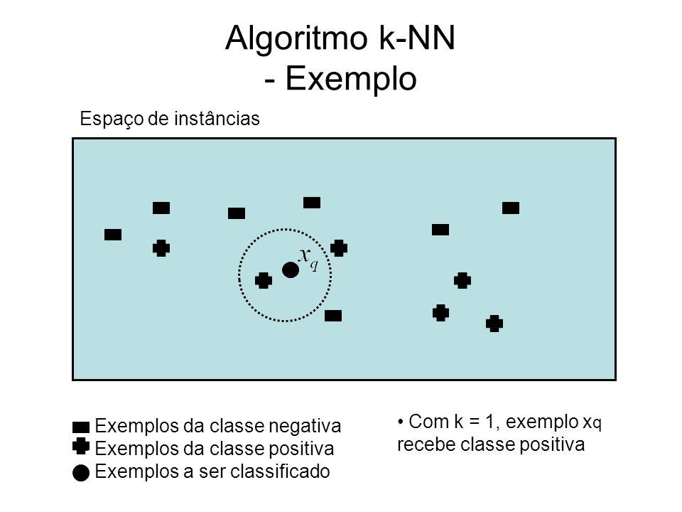 Algoritmo k-NN - Exemplo