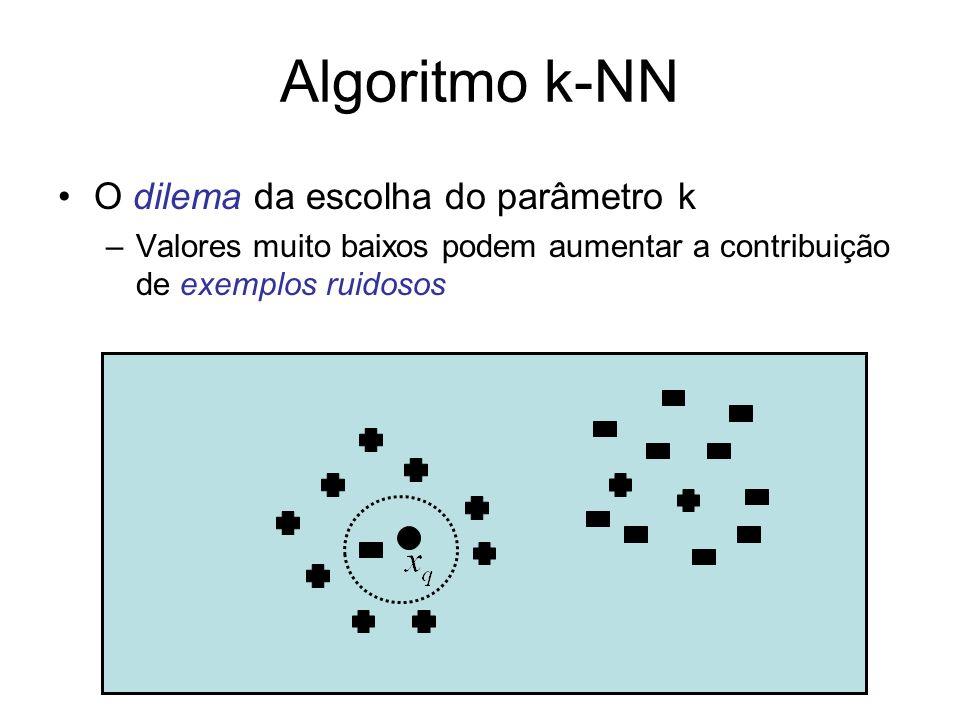 Algoritmo k-NN O dilema da escolha do parâmetro k