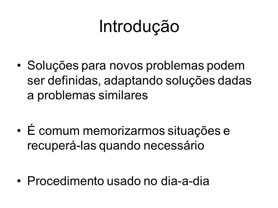 Introdução Soluções para novos problemas podem ser definidas, adaptando soluções dadas a problemas similares.