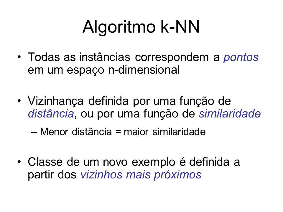 Algoritmo k-NN Todas as instâncias correspondem a pontos em um espaço n-dimensional.