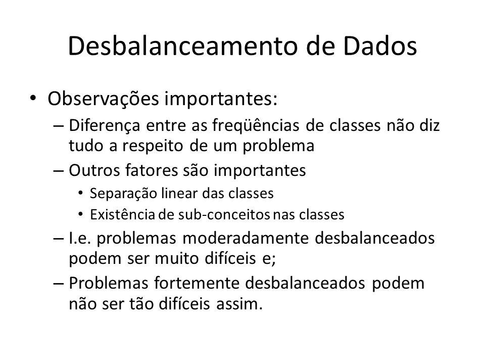 Desbalanceamento de Dados