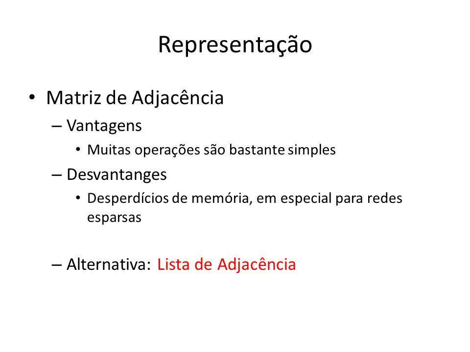 Representação Matriz de Adjacência Vantagens Desvantanges