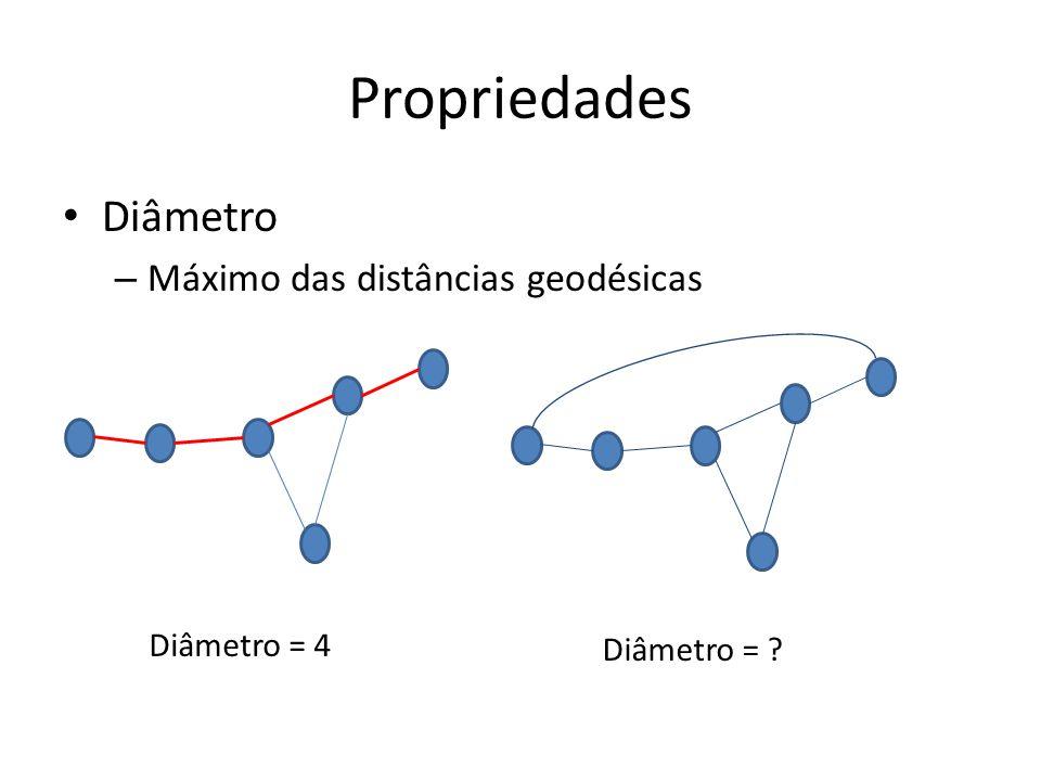 Propriedades Diâmetro Máximo das distâncias geodésicas Diâmetro = 4