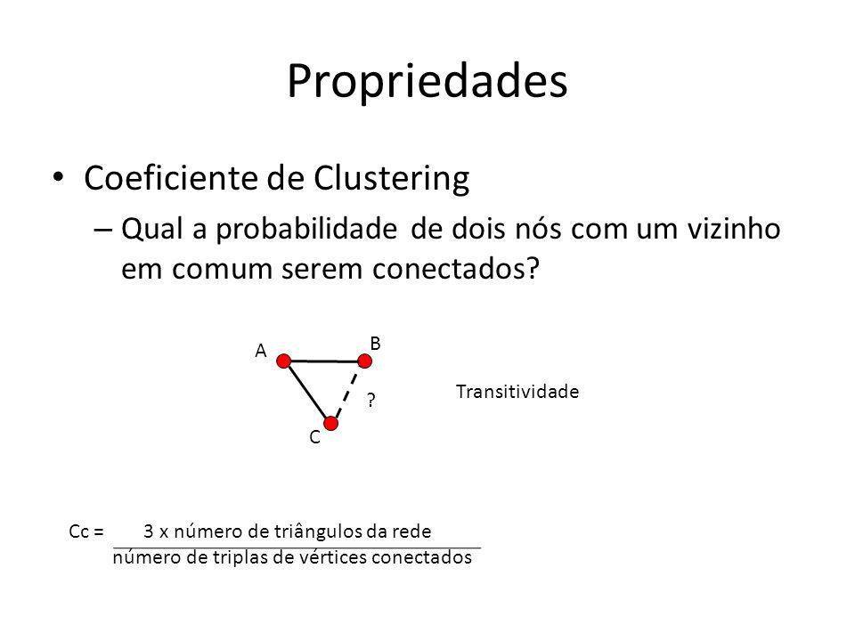 Propriedades Coeficiente de Clustering
