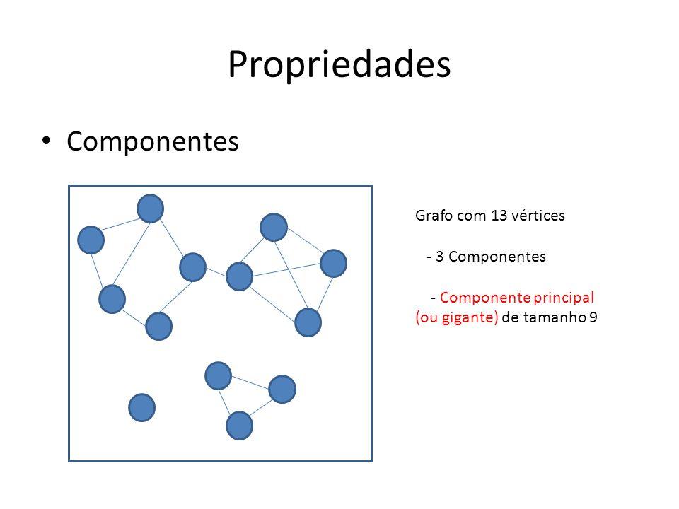 Propriedades Componentes Grafo com 13 vértices - 3 Componentes