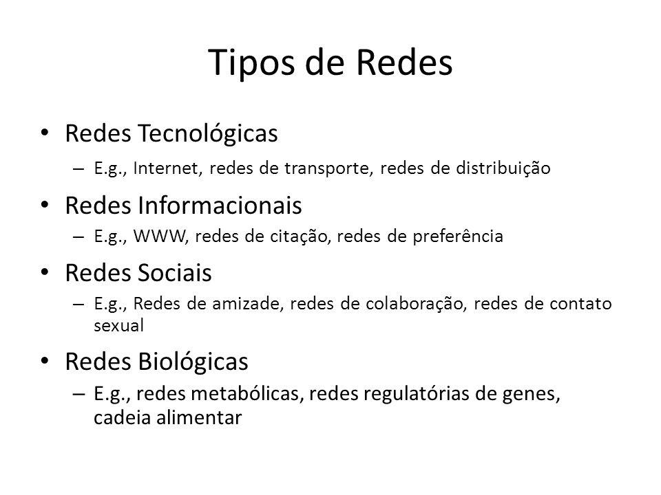 Tipos de Redes Redes Tecnológicas Redes Informacionais Redes Sociais