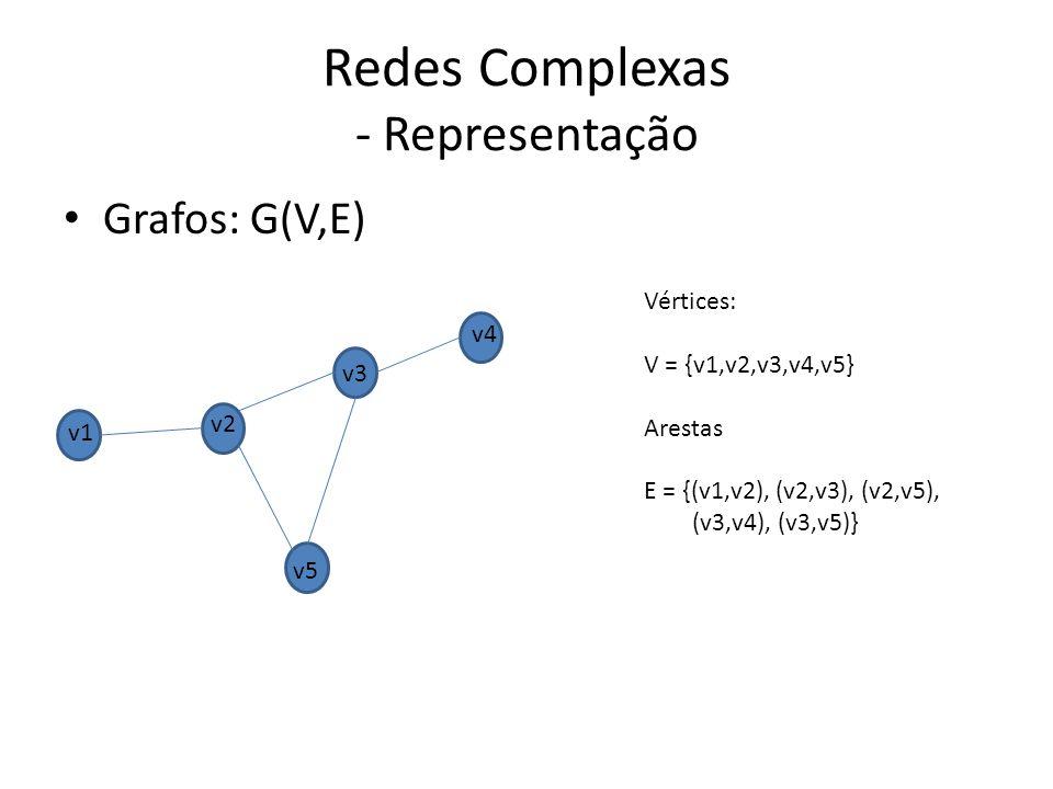 Redes Complexas - Representação