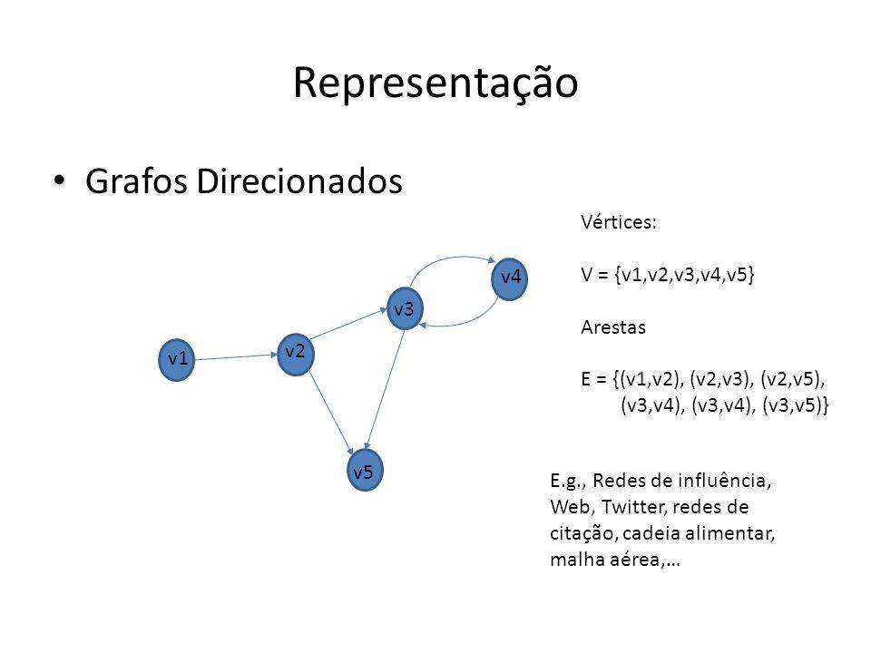 Representação Grafos Direcionados Vértices: V = {v1,v2,v3,v4,v5} v4