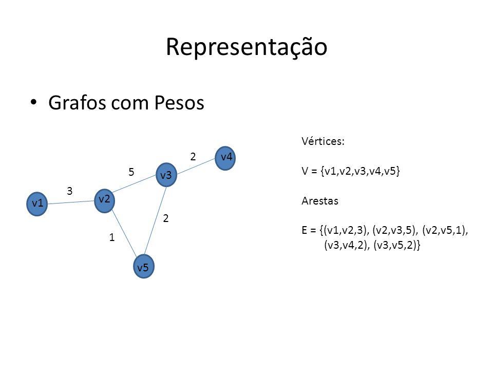Representação Grafos com Pesos Vértices: V = {v1,v2,v3,v4,v5} Arestas
