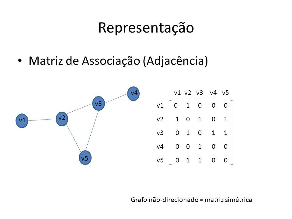 Representação Matriz de Associação (Adjacência) v4 v1 v2 v3 v4 v5 v3