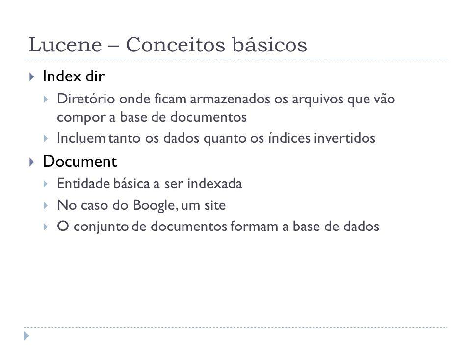 Lucene – Conceitos básicos