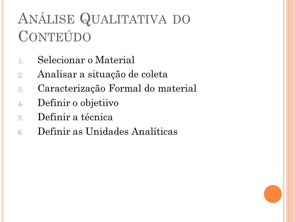 Análise Qualitativa do Conteúdo