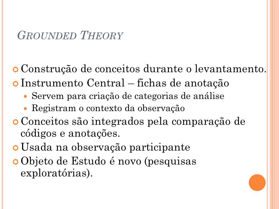 Grounded Theory Construção de conceitos durante o levantamento.