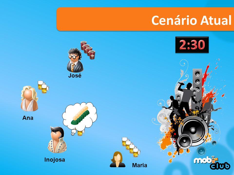Cenário Atual 2:30 José Ana Inojosa Maria