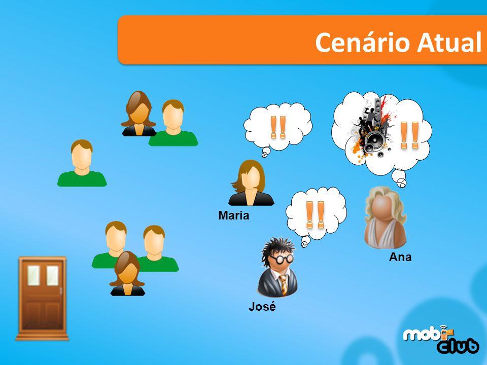 Cenário Atual !! !! !! Maria Ana José