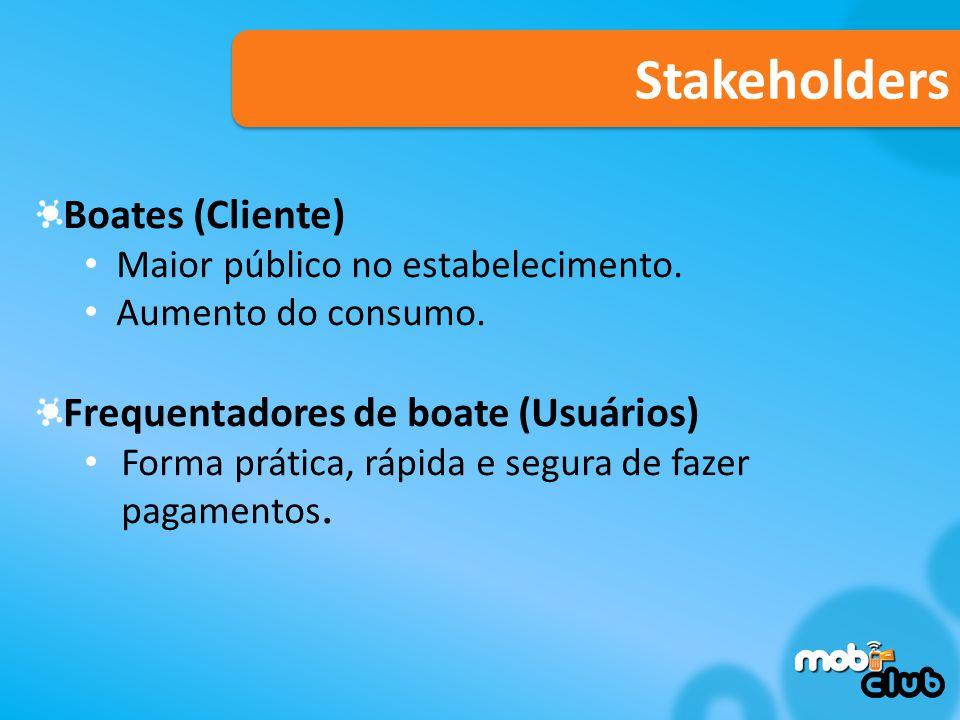 Stakeholders Boates (Cliente) Frequentadores de boate (Usuários)