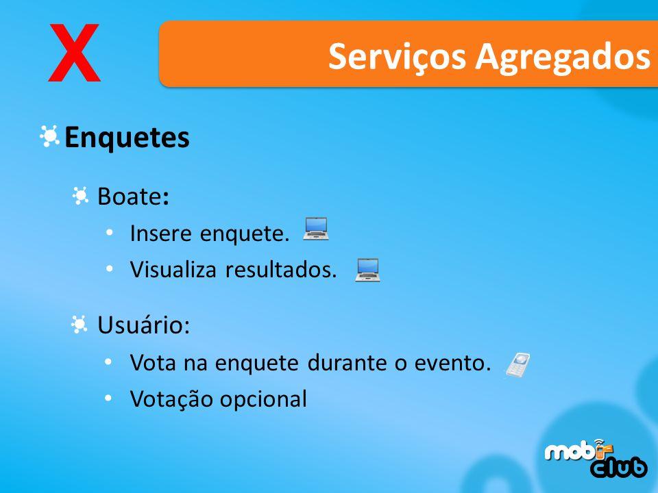 X Serviços Agregados Enquetes Boate: Usuário: Insere enquete.