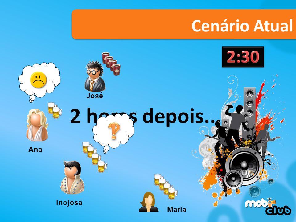 Cenário Atual ! 2 horas depois... ! 2:30 José Ana Inojosa Maria