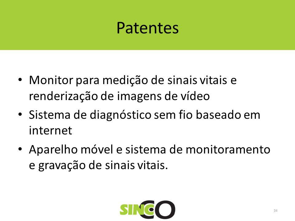 Patentes Monitor para medição de sinais vitais e renderização de imagens de vídeo. Sistema de diagnóstico sem fio baseado em internet.