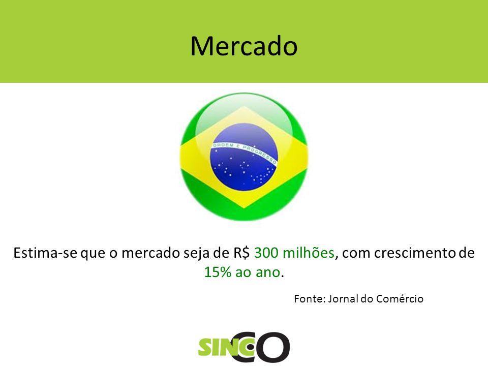 Mercado Estima-se que o mercado seja de R$ 300 milhões, com crescimento de 15% ao ano.