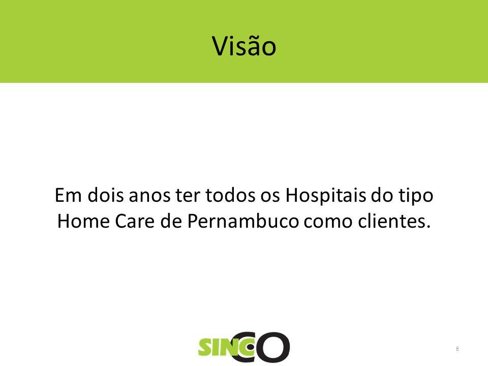 Visão Em dois anos ter todos os Hospitais do tipo Home Care de Pernambuco como clientes.