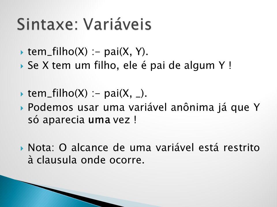 Sintaxe: Variáveis tem_filho(X) :- pai(X, Y).