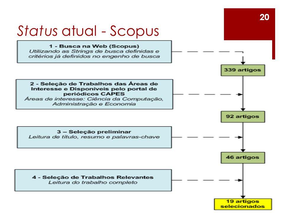 Status atual - Scopus