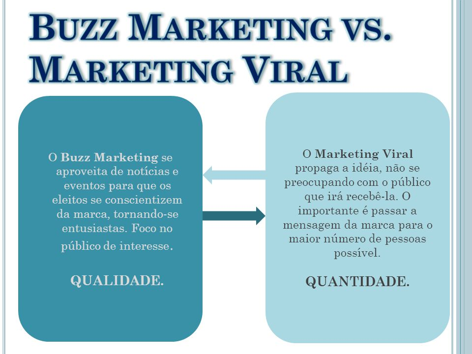 Buzz Marketing vs. Marketing Viral