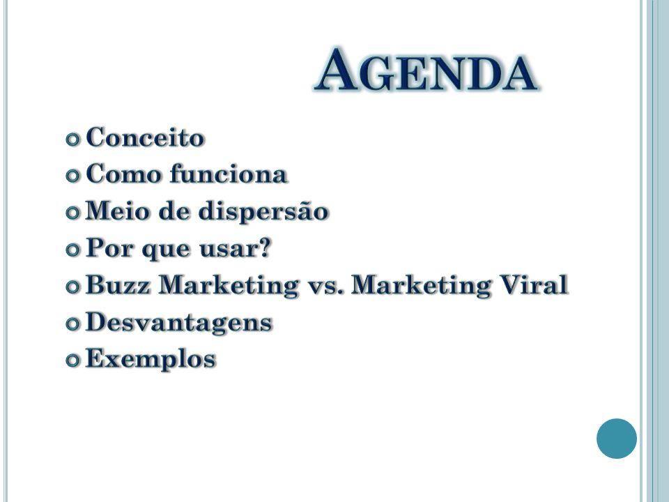 Agenda Conceito Como funciona Meio de dispersão Por que usar