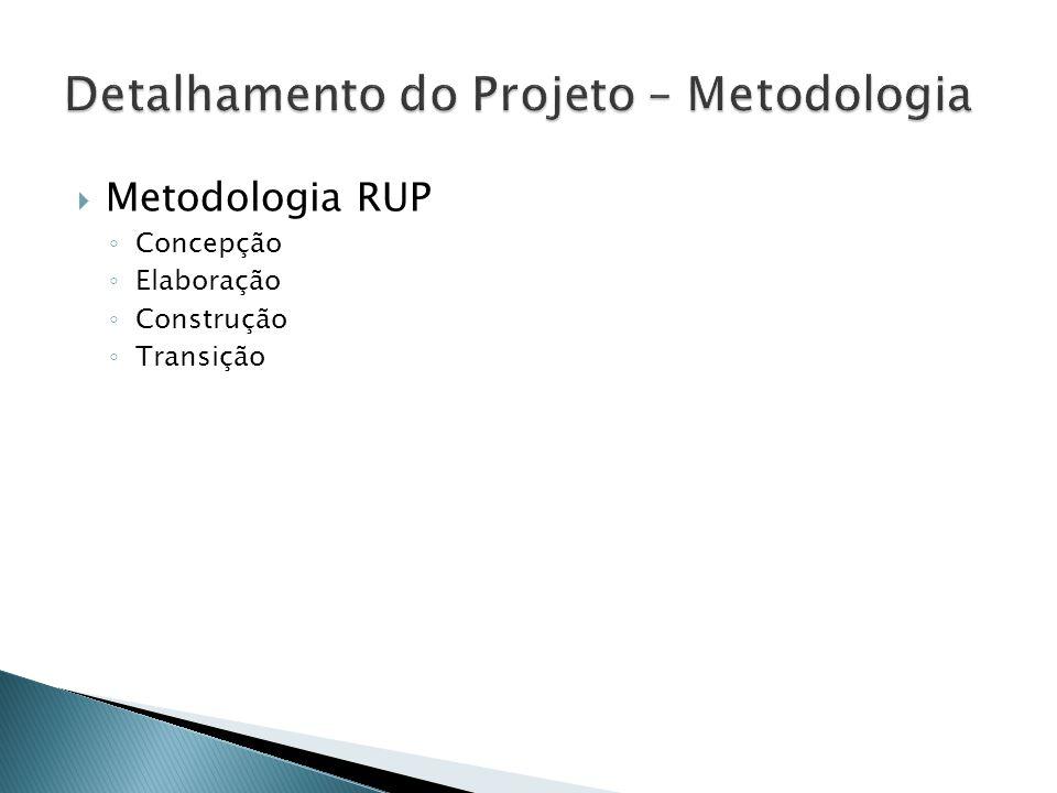 Detalhamento do Projeto – Metodologia